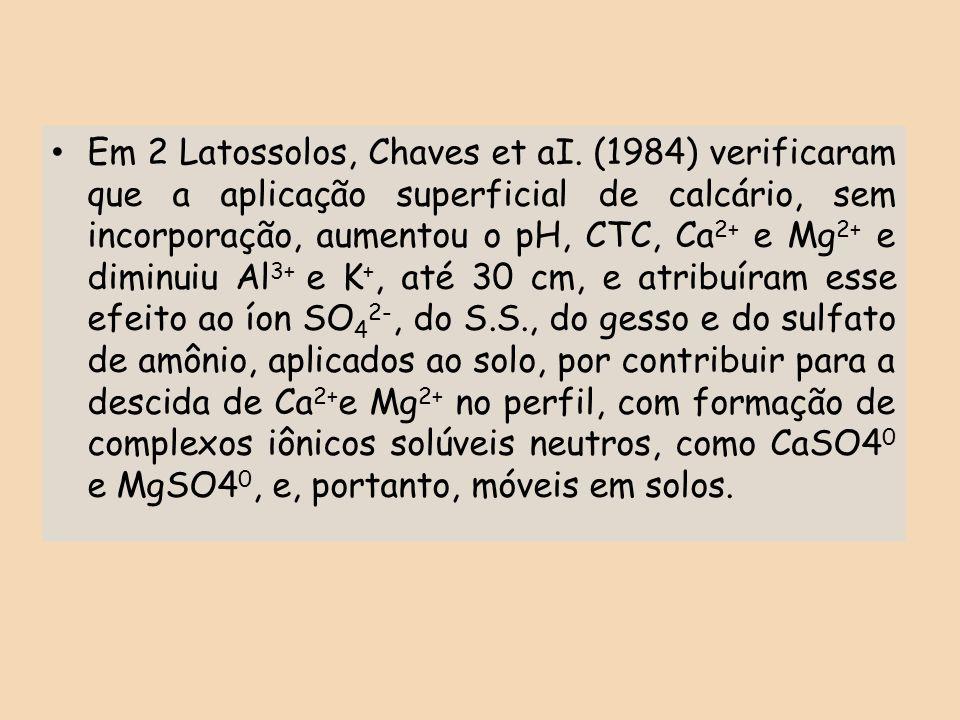Em 2 Latossolos, Chaves et aI. (1984) verificaram que a aplicação superficial de calcário, sem incorporação, aumentou o pH, CTC, Ca 2+ e Mg 2+ e dimin