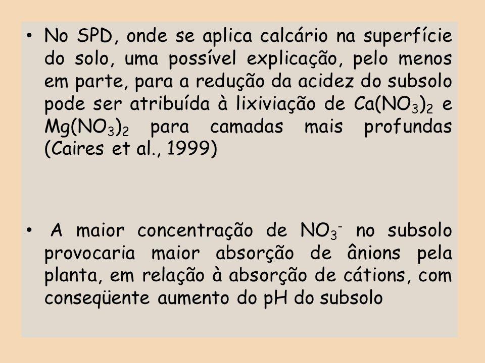 No SPD, onde se aplica calcário na superfície do solo, uma possível explicação, pelo menos em parte, para a redução da acidez do subsolo pode ser atri