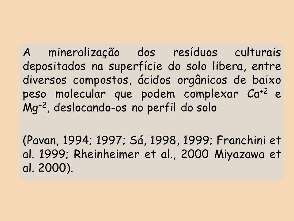 A mineralização dos resíduos culturais depositados na superfície do solo libera, entre diversos compostos, ácidos orgânicos de baixo peso molecular qu