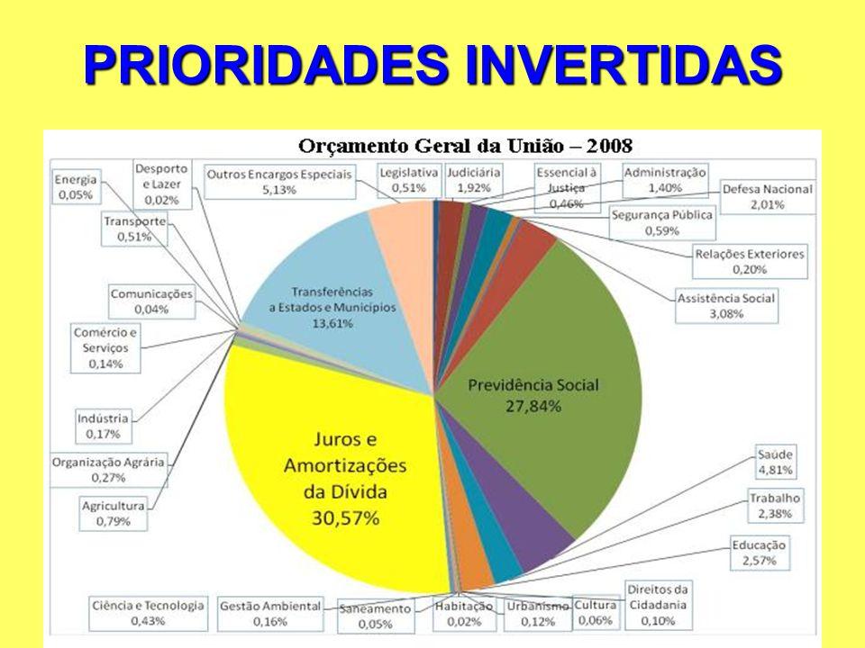 4 PRIORIDADES INVERTIDAS