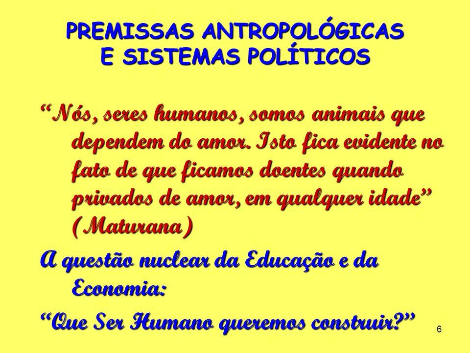 6 PREMISSAS ANTROPOLÓGICAS E SISTEMAS POLÍTICOS Nós, seres humanos, somos animais que dependem do amor.