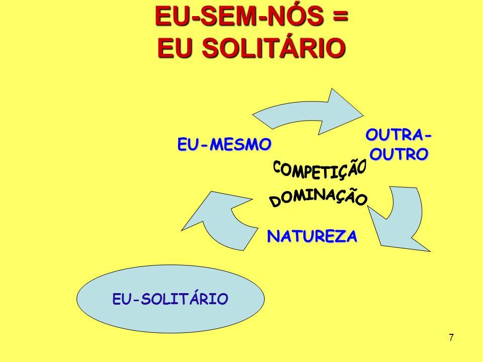 7 EU-SEM-NÓS = EU SOLITÁRIO EU-SOLITÁRIOOUTRA-OUTRO NATUREZA EU-MESMO