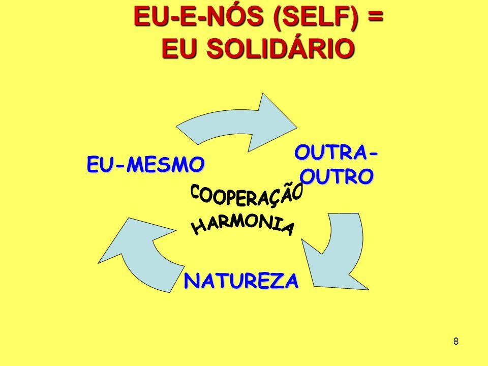 8 EU-E-NÓS (SELF) = EU SOLIDÁRIO OUTRA-OUTRO NATUREZA EU-MESMO