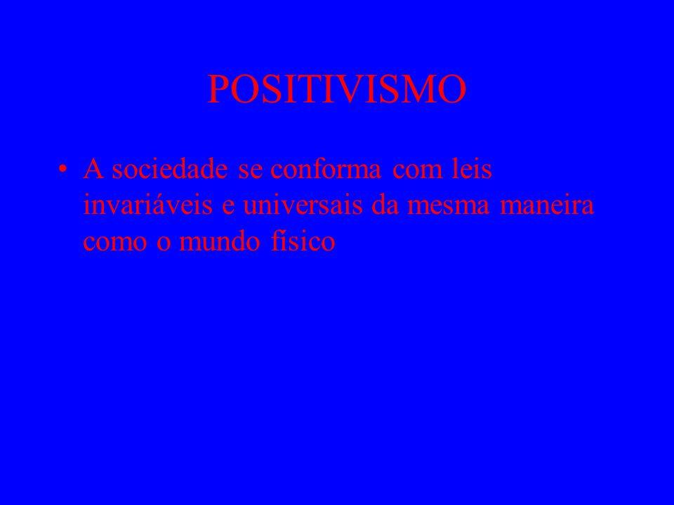 POSITIVISMO A sociedade se conforma com leis invariáveis e universais da mesma maneira como o mundo físico