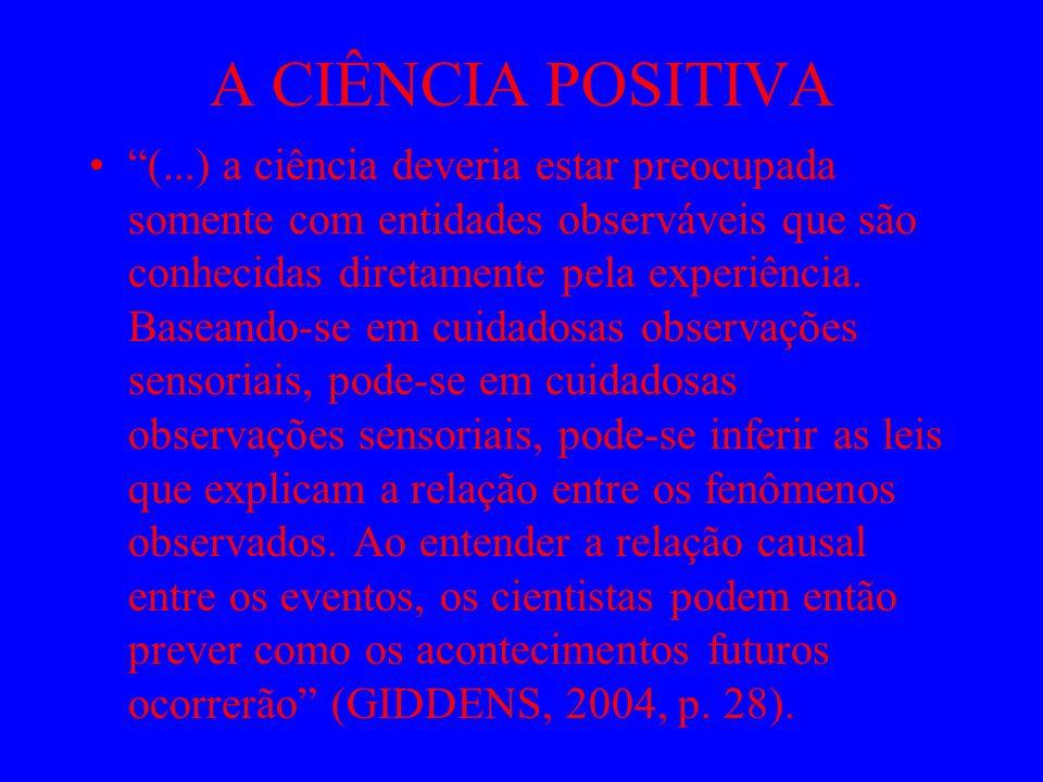 A CIÊNCIA POSITIVA (...) a ciência deveria estar preocupada somente com entidades observáveis que são conhecidas diretamente pela experiência. Baseand