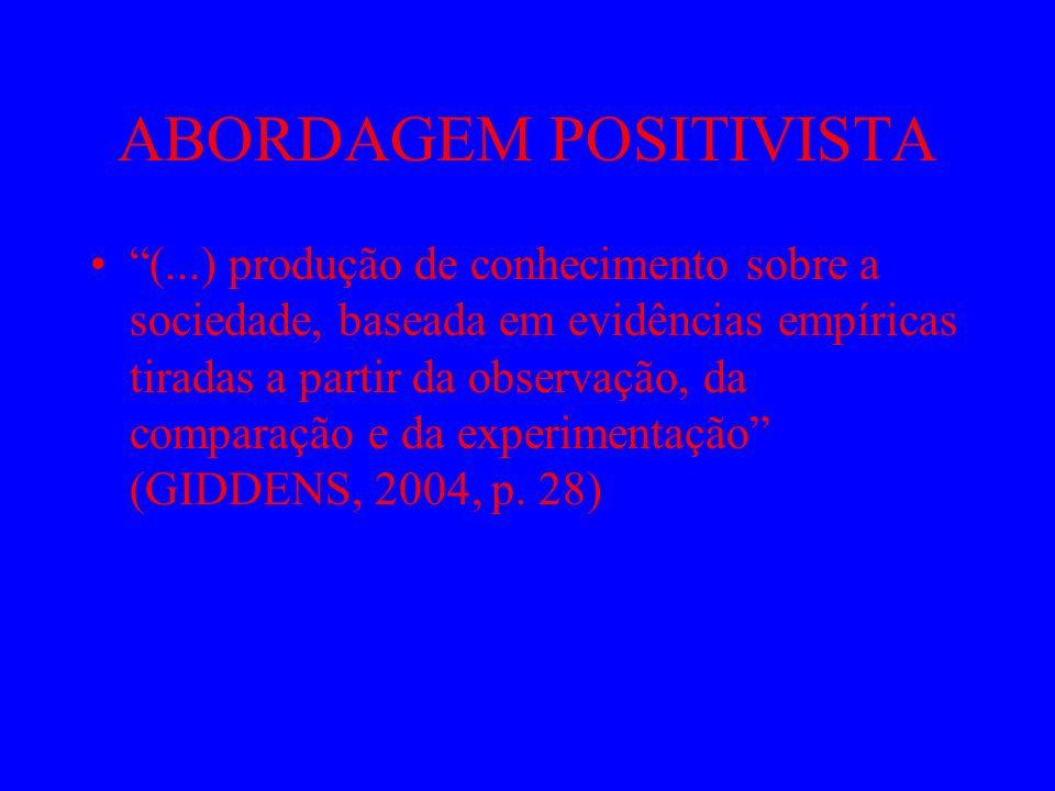 ABORDAGEM POSITIVISTA (...) produção de conhecimento sobre a sociedade, baseada em evidências empíricas tiradas a partir da observação, da comparação