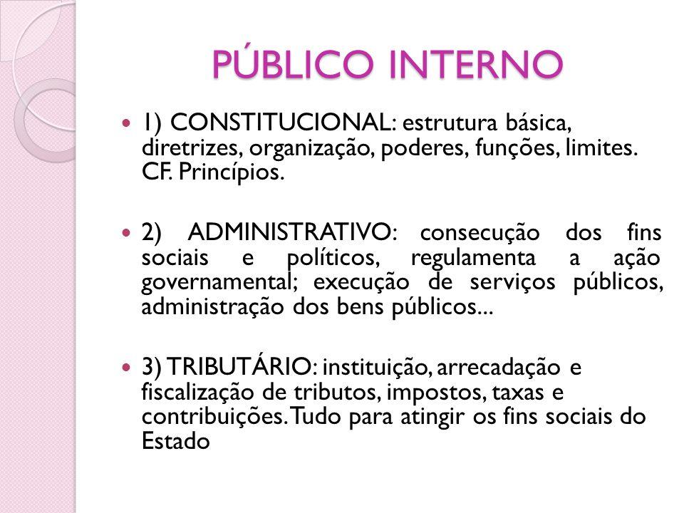 PÚBLICO INTERNO 1) CONSTITUCIONAL: estrutura básica, diretrizes, organização, poderes, funções, limites. CF. Princípios. 2) ADMINISTRATIVO: consecução