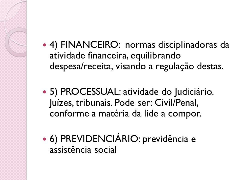 4) FINANCEIRO: normas disciplinadoras da atividade financeira, equilibrando despesa/receita, visando a regulação destas. 5) PROCESSUAL: atividade do J