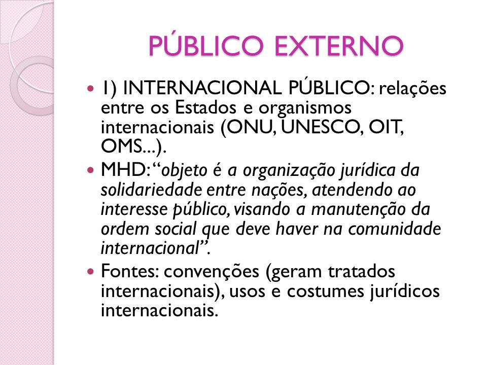 PÚBLICO EXTERNO 1) INTERNACIONAL PÚBLICO: relações entre os Estados e organismos internacionais (ONU, UNESCO, OIT, OMS...). MHD: objeto é a organizaçã