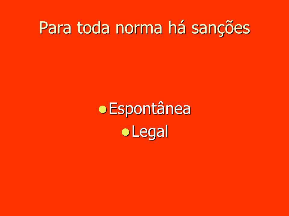 Para toda norma há sanções Espontânea Espontânea Legal Legal
