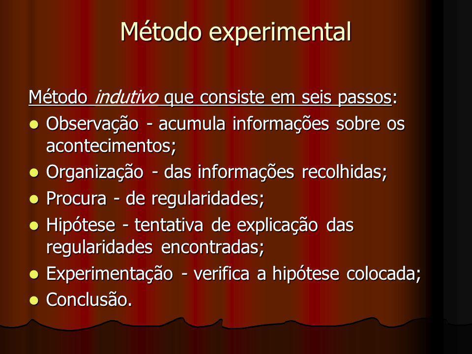 Método experimental Método que consiste em seis passos: Método indutivo que consiste em seis passos: Observação - acumula informações sobre os acontec