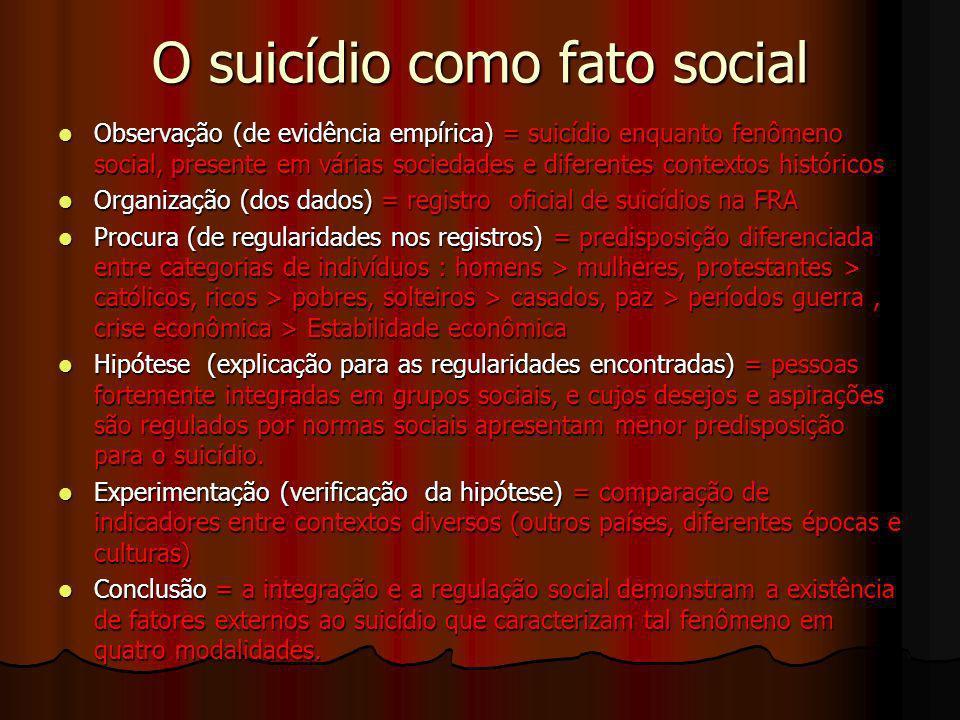O suicídio como fato social Observação (de evidência empírica) = suicídio enquanto fenômeno social, presente em várias sociedades e diferentes context