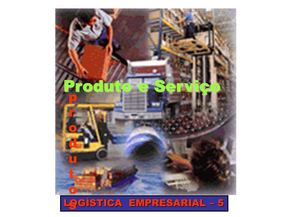 LOGÍSTICA EMPRESARIAL – 5 produtosprodutos Produto e Serviço