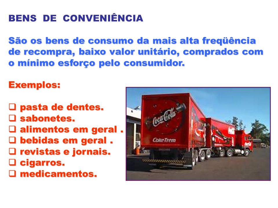 BENS DE CONVENIÊNCIA São os bens de consumo da mais alta freqüência de recompra, baixo valor unitário, comprados com o mínimo esforço pelo consumidor.