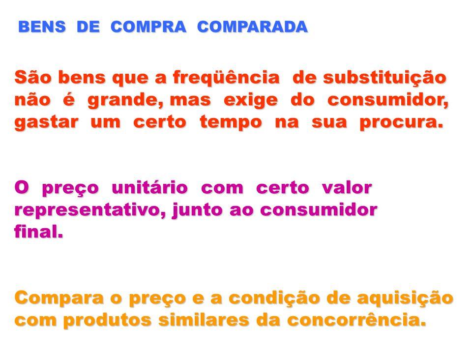 BENS DE COMPRA COMPARADA São bens que a freqüência de substituição não é grande, mas exige do consumidor, gastar um certo tempo na sua procura. O preç