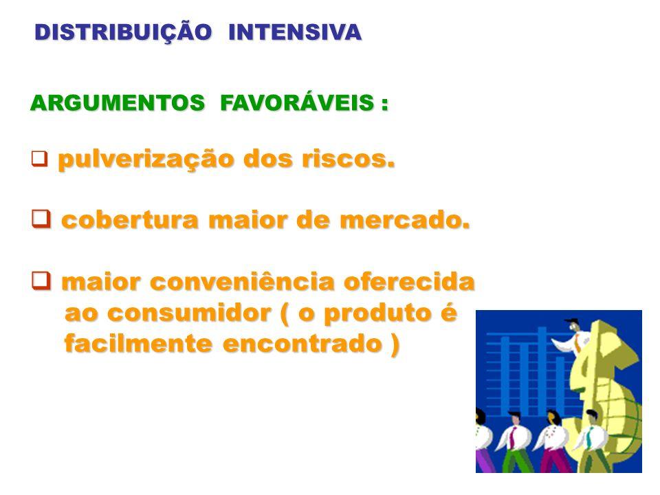 DISTRIBUIÇÃO INTENSIVA ARGUMENTOS FAVORÁVEIS : pulverização dos riscos. cobertura maior de mercado. cobertura maior de mercado. maior conveniência ofe