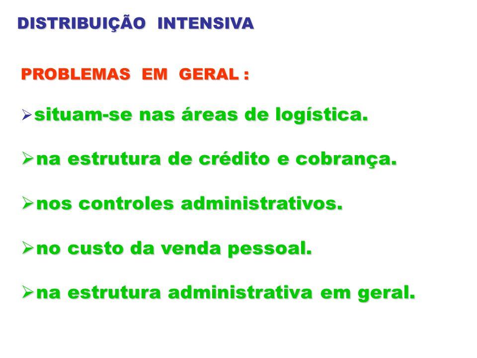 DISTRIBUIÇÃO INTENSIVA PROBLEMAS EM GERAL : situam-se nas áreas de logística. na estrutura de crédito e cobrança. na estrutura de crédito e cobrança.