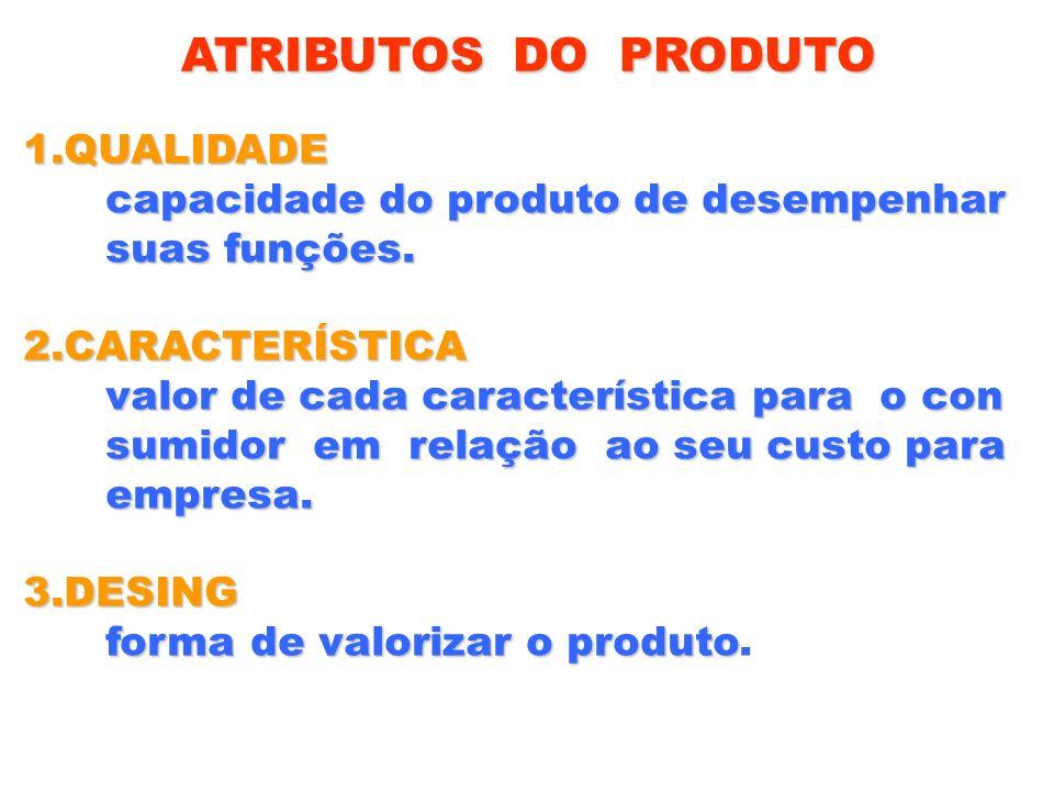 ATRIBUTOS DO PRODUTO 1.QUALIDADE capacidade do produto de desempenhar suas funções. suas funções.2.CARACTERÍSTICA valor de cada característica para o