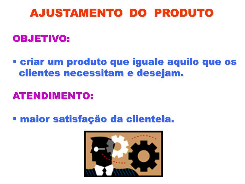 AJUSTAMENTO DO PRODUTO OBJETIVO: criar um produto que iguale aquilo que os clientes necessitam e desejam. clientes necessitam e desejam.ATENDIMENTO: m