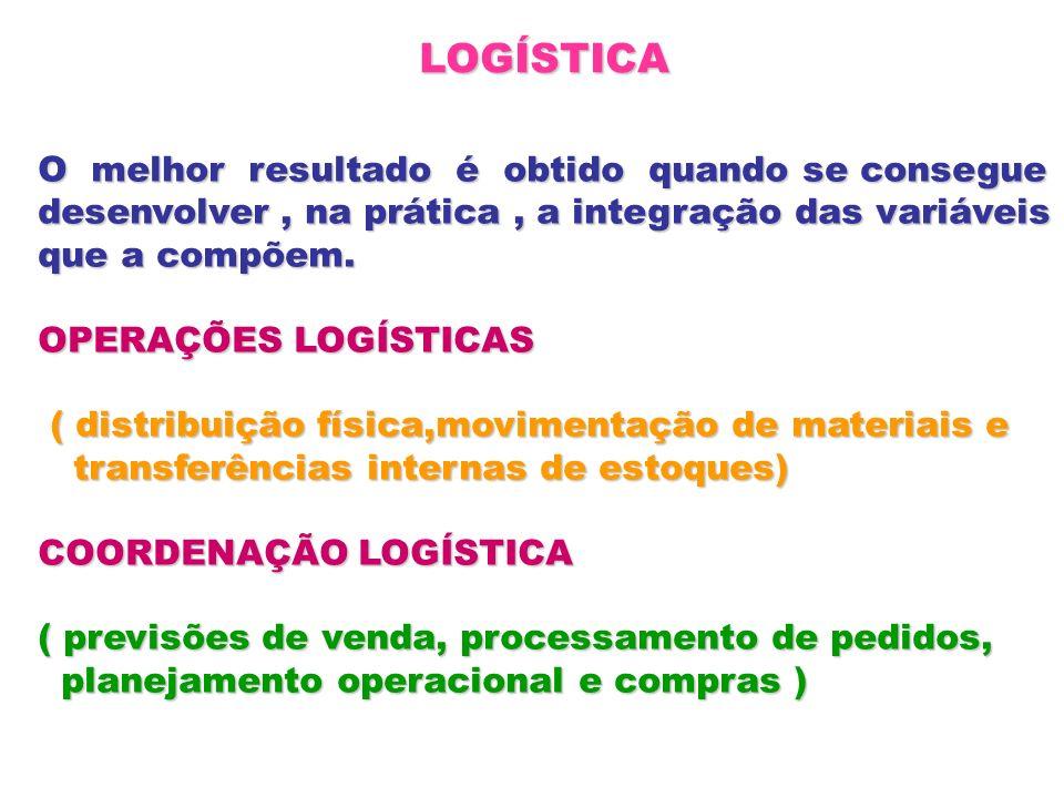 LOGÍSTICA O melhor resultado é obtido quando se consegue desenvolver, na prática, a integração das variáveis que a compõem. OPERAÇÕES LOGÍSTICAS ( dis