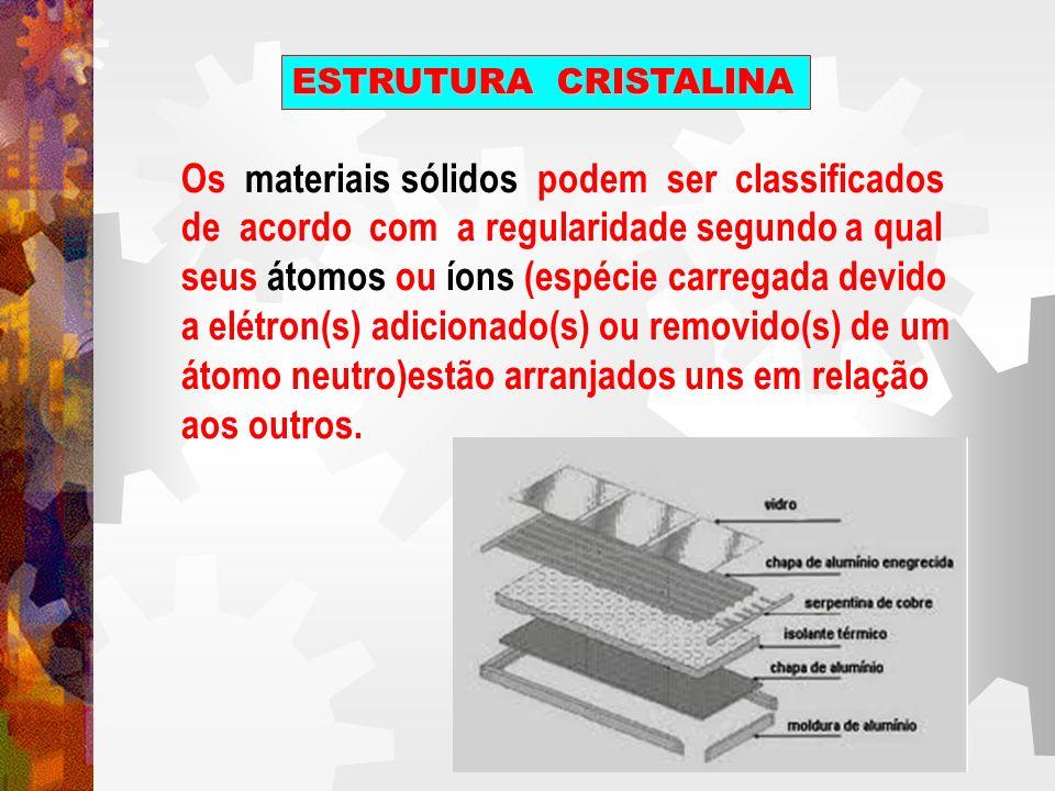 ESTRUTURA CRISTALINA Um material cristalino é aquele em que átomos estão situados de acordo com uma matriz que se repete, ou que é periódica, ao longo de grandes distâncias atômicas.