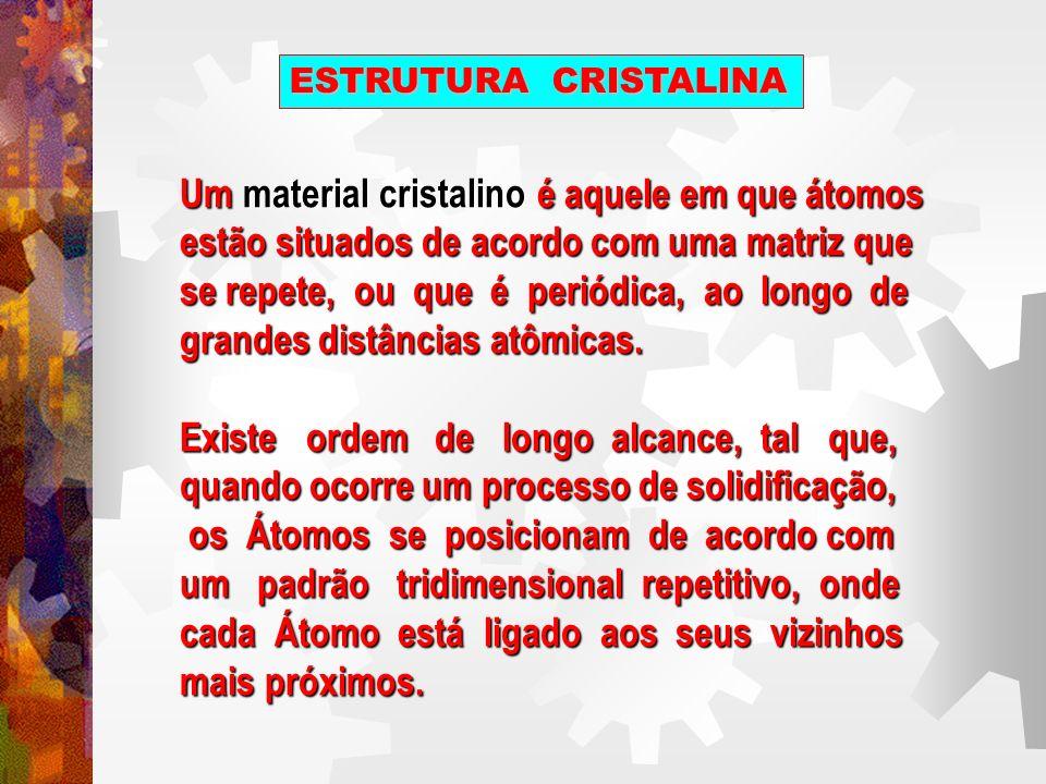 ESTRUTURA CRISTALINA Algumas das propriedades dos sólidos cristalinos dependem da estrutura cristalina do material, ou seja, da maneira segundo a qual os átomos,íons ou moléculas estão arranjados no espaço.