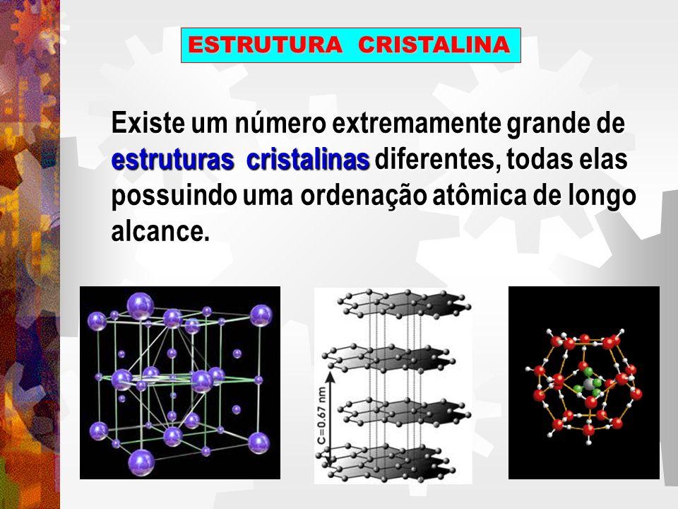 ESTRUTURA CRISTALINA estruturas cristalinas As estruturas cristalinas variam desde estruturas relativamente simples, como ocorre para os metais, até estruturas complexas exibidas por alguns materiais cerâmicos e polímeros.