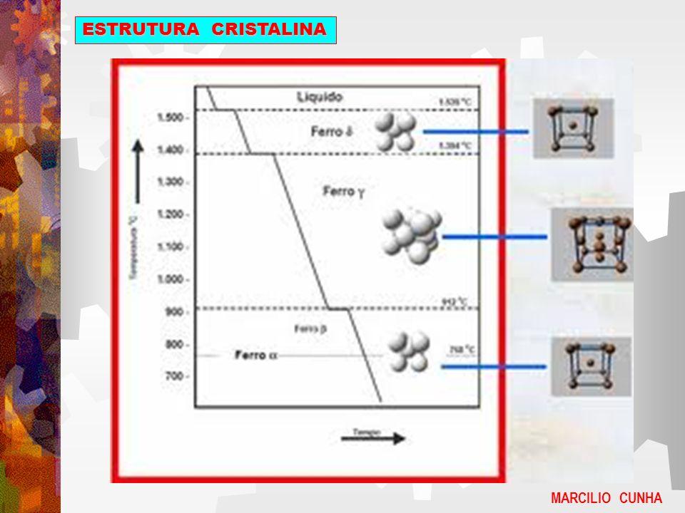 MARCILIO CUNHA ESTRUTURA CRISTALINA INTERLIGAÇÕESINTERMOLECULARES