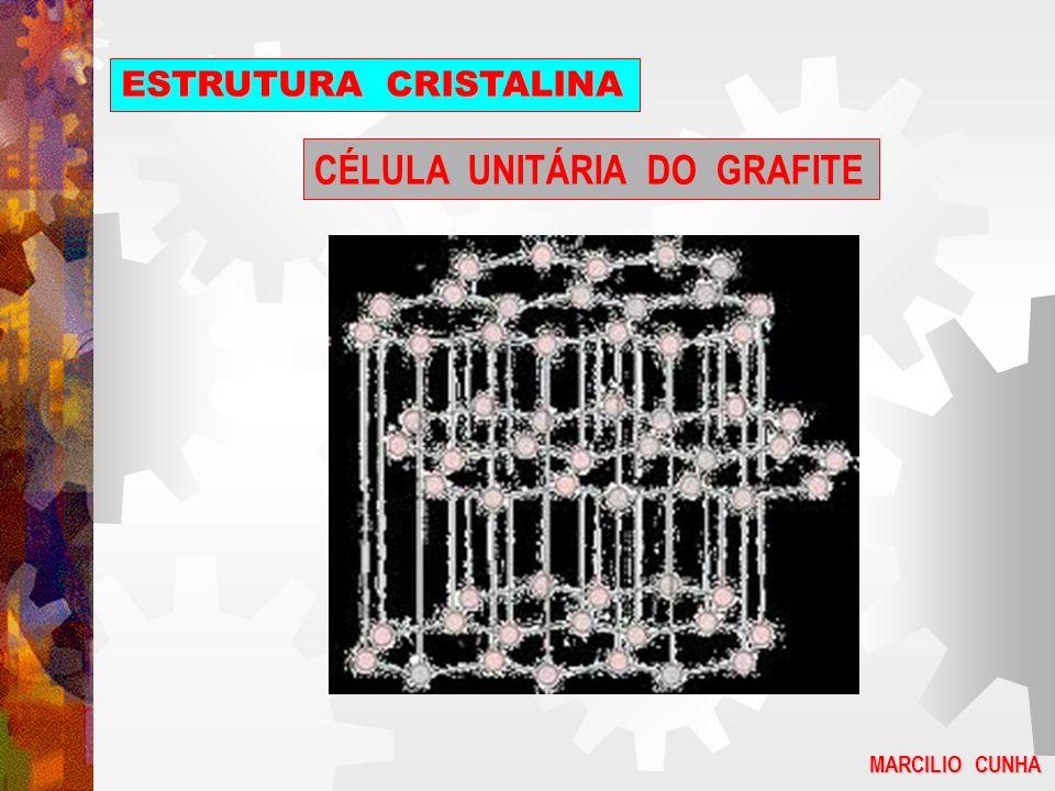 MARCILIO CUNHA ESTRUTURA CRISTALINA SISTEMAS RETICULADOS CRISTALINOS