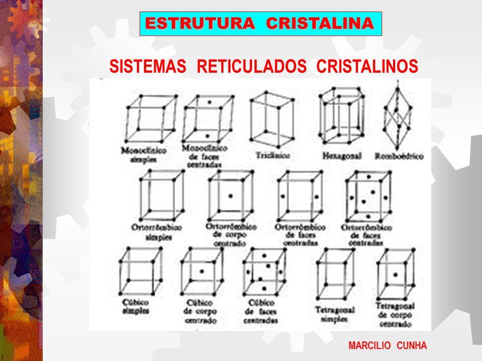 MARCILIO CUNHA ESTRUTURA CRISTALINA