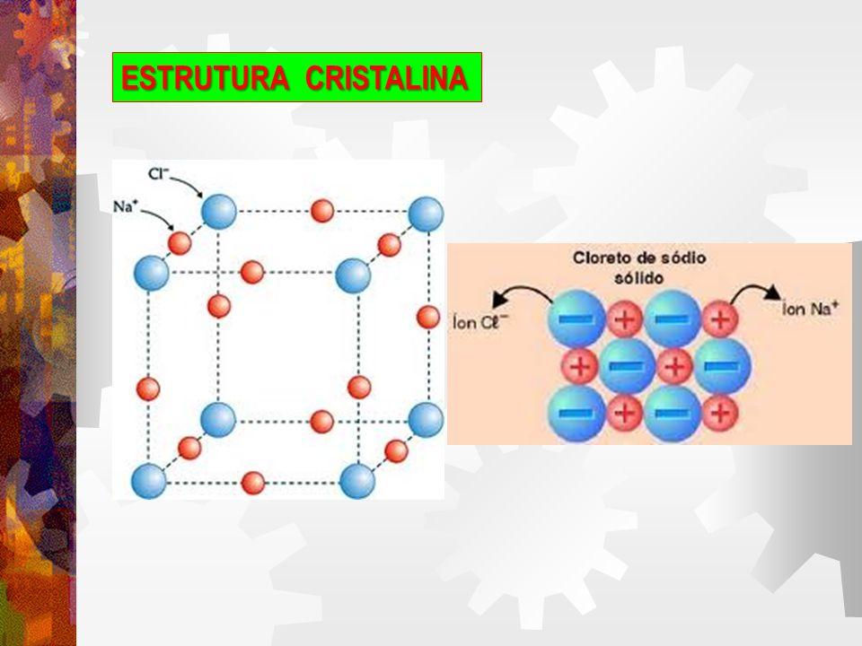 TIPOS DE CÉLULAS UNITÁRIAS RETICULADO CÚBICO DE CORPO CENTRADO (tem um átomo no centro do cubo) (tem um átomo no centro do cubo) Exemplo: lítio, sódio, potássio, ferro α, ferro δ