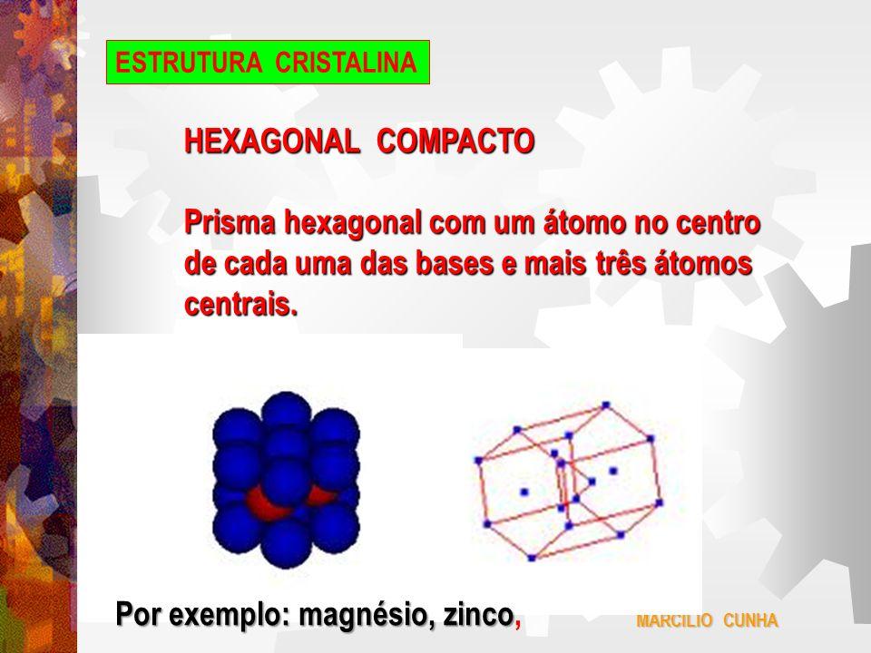 ESTRUTURA CRISTALINA TETRAGONAL DE CORPO CENTRADO Por exemplo: tungstênio bronze,óxido de zircônio