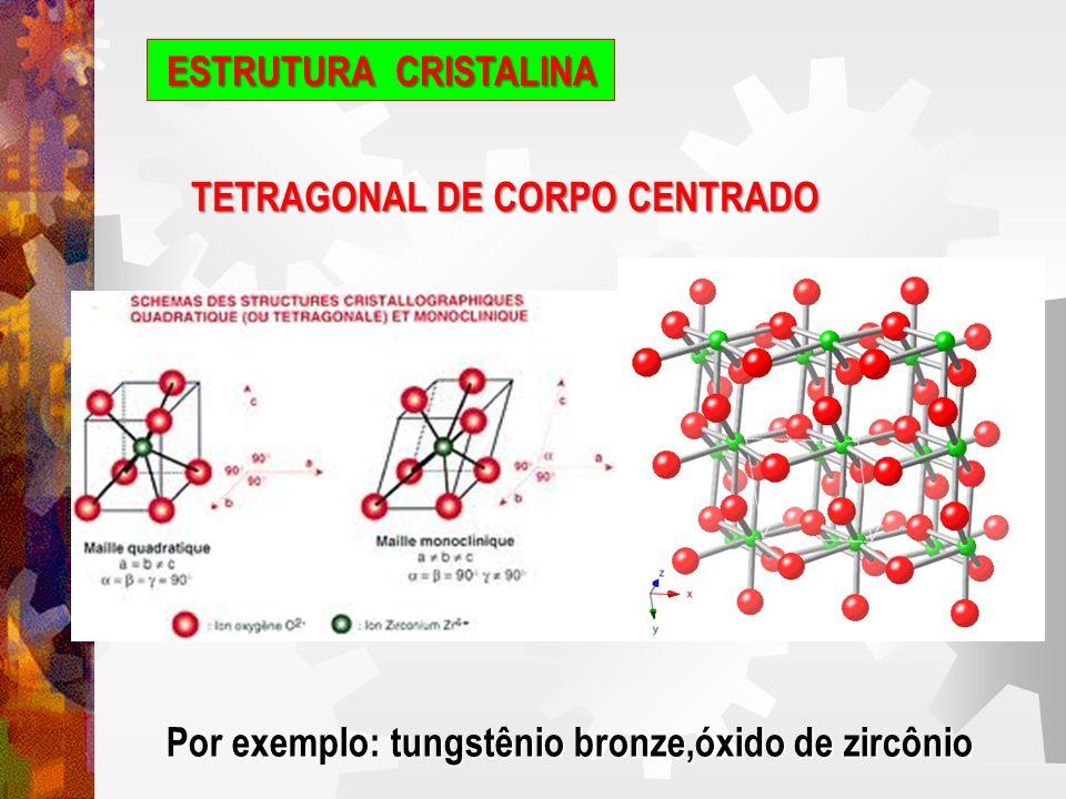ESTRUTURA NÃO CRISTALINA não Naqueles que não se cristalizam, essa ordem atômica de longo alcance está ausente.