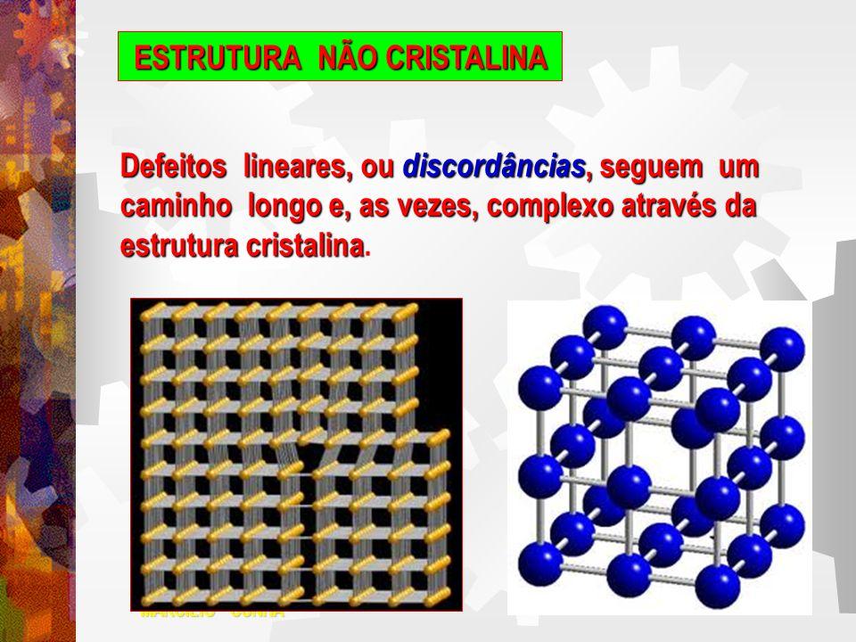 MARCILIO CUNHA ESTRUTURA NÃO CRISTALINA Defeitos planares, representam o limite entre uma região cristalina quase perfeita e seus arredores.