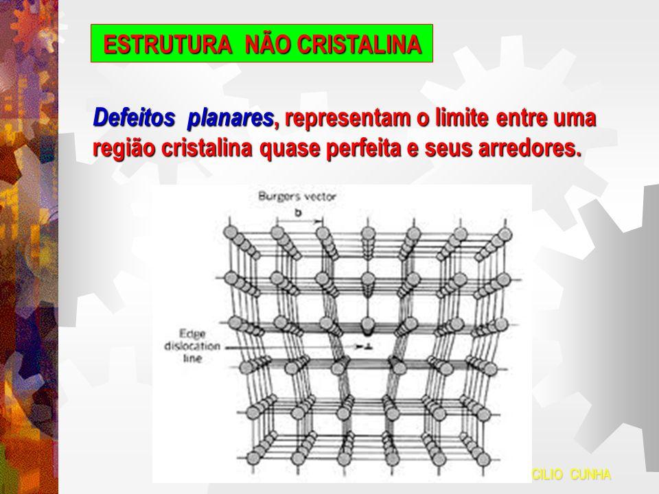 MARCILIO CUNHA ESTRUTURA NÃO CRISTALINA Algumas materiais não possuem nenhuma ordem cristalina.