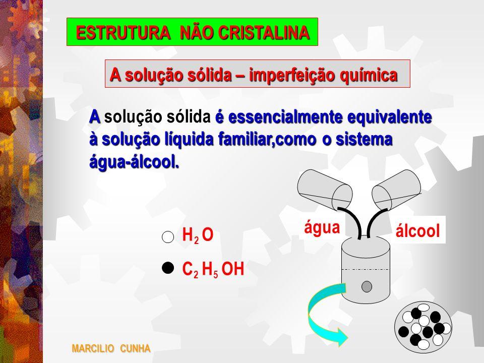 ESTRUTURA NÃO CRISTALINA A solução sólida – imperfeição química Formando uma solução líquida de água e álcool.