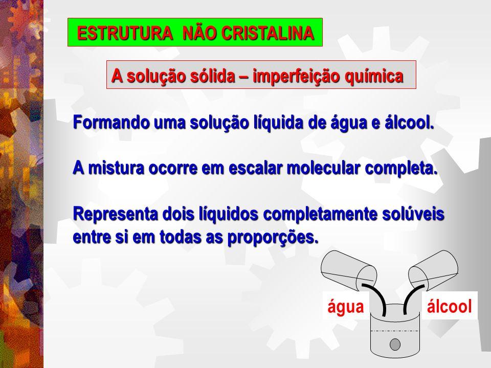 A solução sólida – imperfeição química ESTRUTURA CRISTALINA Solução sólida de níquel no cobre mostrada ao longo de um plano.