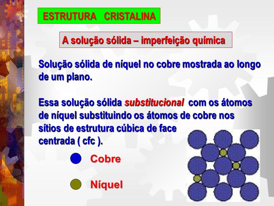 MARCILIO CUNHA ESTRUTURA CRISTALINA A solução sólida – imperfeição química A figura mostra uma solução sólida de átomos de cobre e níquel compartilhando a estrutura cristalina cúbica de face centrada (cfc).