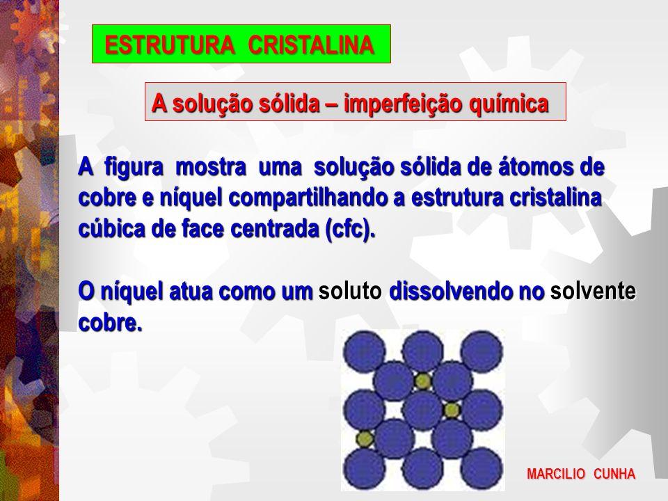 ESTRUTURA CRISTALINA A solução sólida – imperfeição química Essa configuração soluto e solvente, em particular, é conhecida como solução sólida substitucional, pois os átomos de níquel estão substituindo os átomos de cobre nos sítios atômicos (cfc).