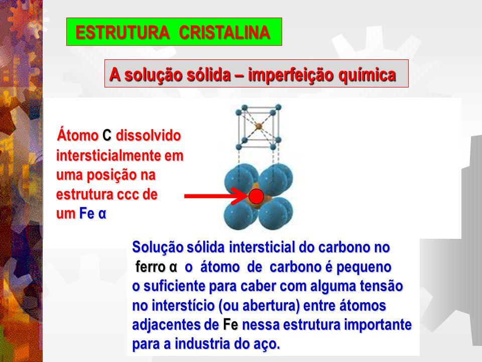 DEFEITOS PONTUAIS - Imperfeições de dimensão zero Os efeitos estruturais existem nos materiais independentemente das impurezas químicas.