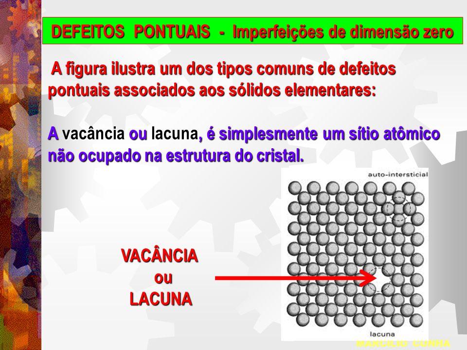 DEFEITOS PONTUAIS - Imperfeições de dimensão zero A figura ilustra um dos tipos comuns de defeitos A figura ilustra um dos tipos comuns de defeitos pontuais associados aos sólidos elementares: O interstício, ou intersticialidade, é um átomo que ocupa um sítio intersticial normalmente não ocupado por um átomo na estrutura cristalina perfeita ou um átomo extra-inserido na estrutura cristalina perfeita, de modo que dois átomos ocupem posições próxima a um sítio atômico unicamente ocupado na estrutura perfeita.