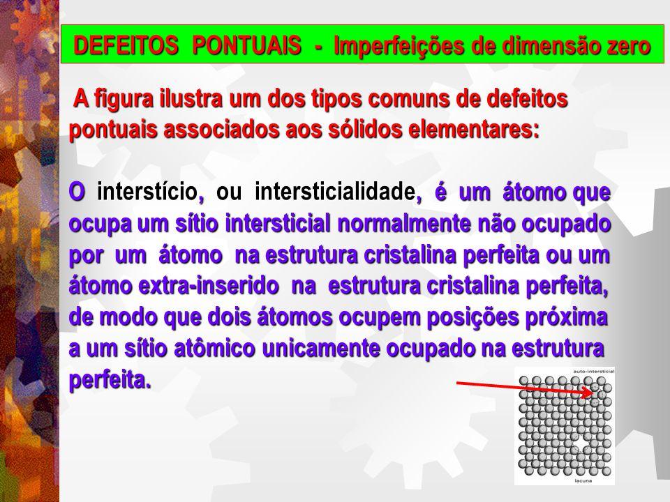 DEFEITOS PONTUAIS - Imperfeições de dimensão zero INTERSTĺSCIOINTERSTICIALIDADE