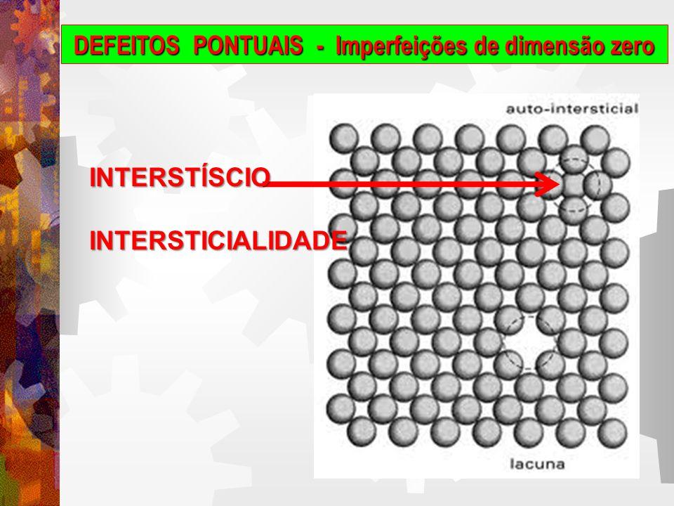 Defeitos lineares,unidimensionais,são associados principalmente à deformação mecânica.