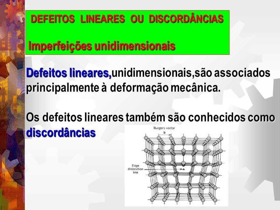 O defeito linear normalmente é designado pelo símbolo de T invertido que representa a aresta de um semi - plano extra de átomos.