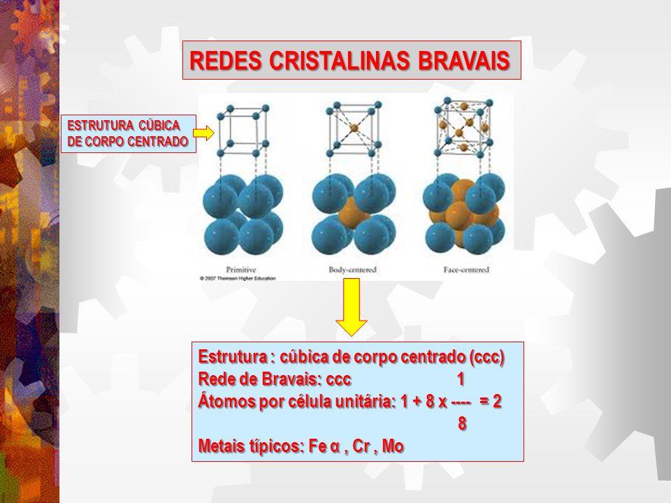 Estrutura : cúbica de face centrada (cfc) Rede de Bravais: cfc 1 1 Átomos por célula unitária: 6 x --- + 8 x ---- = 4 2 8 2 8 REDES CRISTALINAS BRAVAIS ESTRUTURA CÚBICA DE FACE CENTRADA