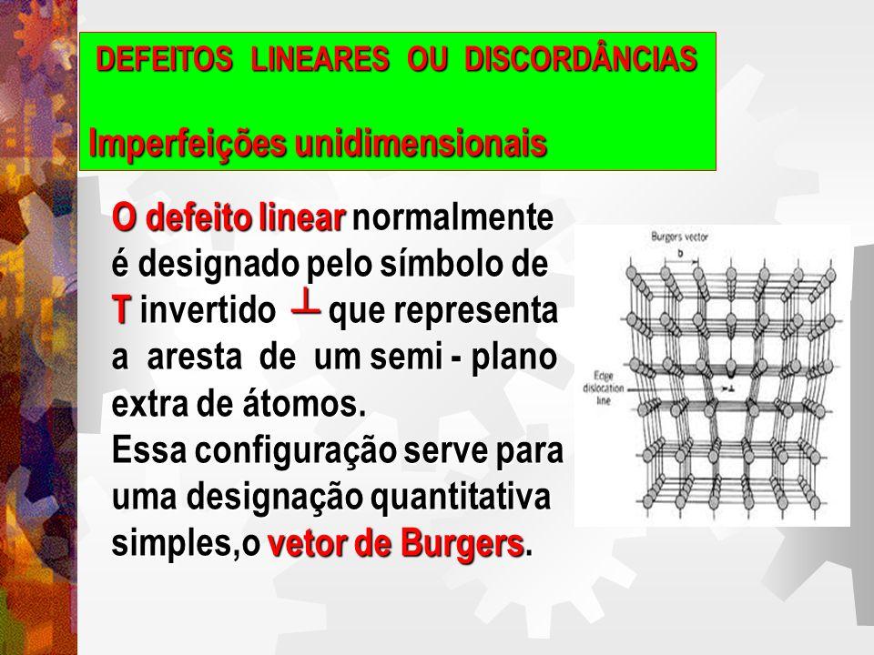 Defeito linear ( ) Vetor de Burgers DEFEITOS LINEARES OU DISCORDÂNCIAS Imperfeições unidimensionais Johannes Martins Burgers - holandês(1895-1981) mecânico dos fluídos