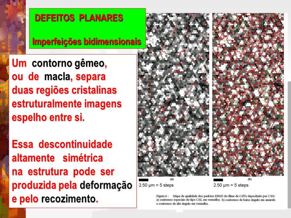 Contorno de grãos e fragmentos DEFEITOS PLANARES Imperfeições bidimensionais