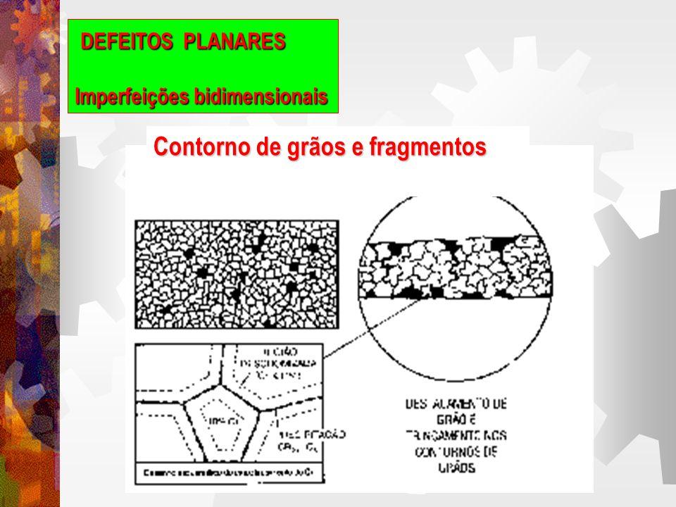 SÓLIDOS NÃO - CRISTALINOS Imperfeições tridimensionais Alguns materiais da engenharia não possuem a estrutura repetitiva,cristalina.