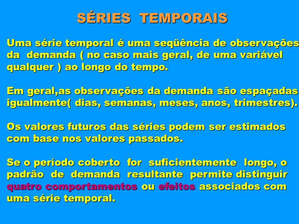 SÉRIES TEMPORAIS Uma série temporal é uma seqüência de observações da demanda ( no caso mais geral, de uma variável qualquer ) ao longo do tempo. Em g