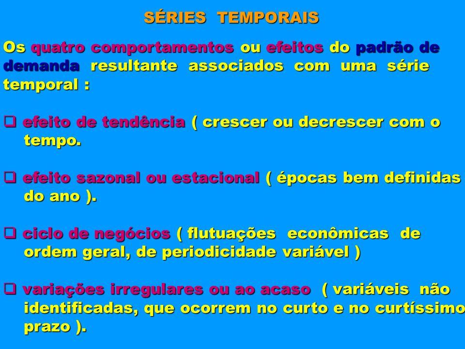 SÉRIES TEMPORAIS Os quatro comportamentos ou efeitos do padrão de demanda resultante associados com uma série temporal : efeito de tendência ( crescer